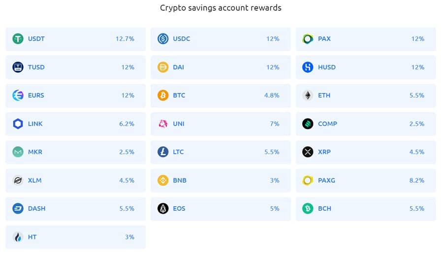 YouHodler review - Crypto savings interest rates-min