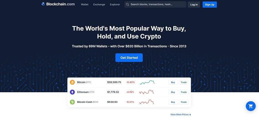 Blockfi - crypto monnaie