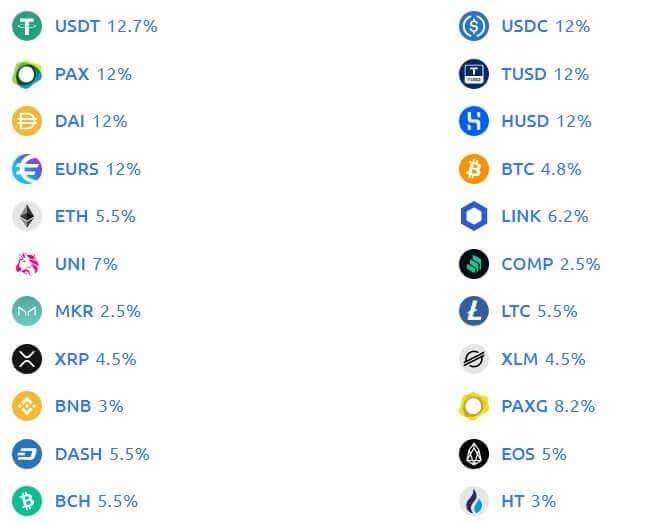 gagner des intérêts avec le bitcoin